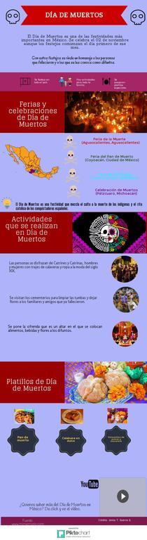 Día De Muertos Piktochart Infographic Editor Dia De Los Muertos