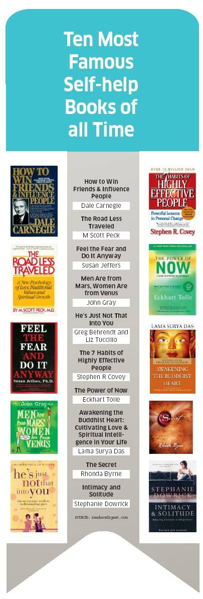 Law Of Attraction Book Club Pinterest Books Books To Read And