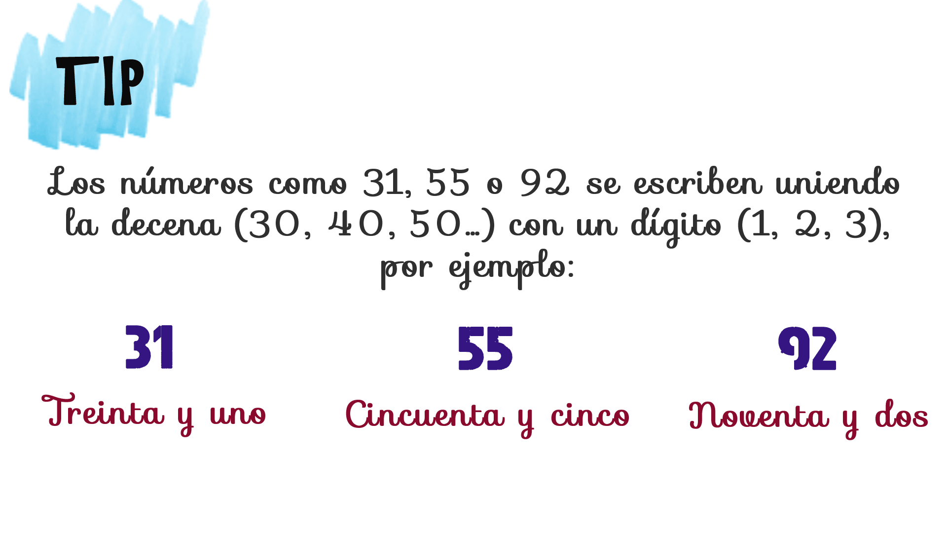 Spanish numbers such as 31, 55 or 92 are written by joining the tens ...
