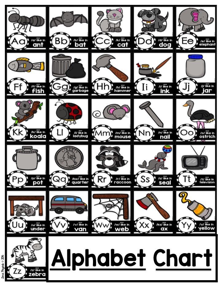Black and White Phonics Posters {Alphabet Chart} Alphabet charts - phonics alphabet chart