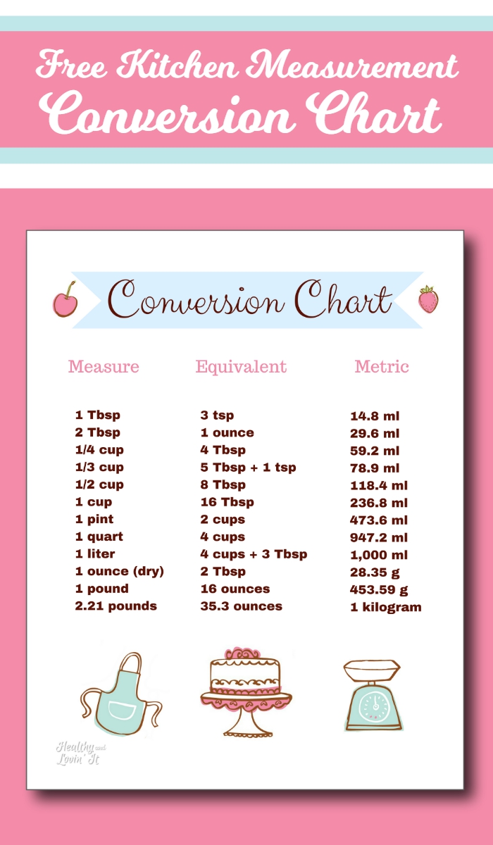 Kitchen Measurement Conversion Chart-Free Printable! in ...
