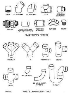 plumbing+pipe+types | Figure 3-24.—Gross section of clay or concrete fittings.
