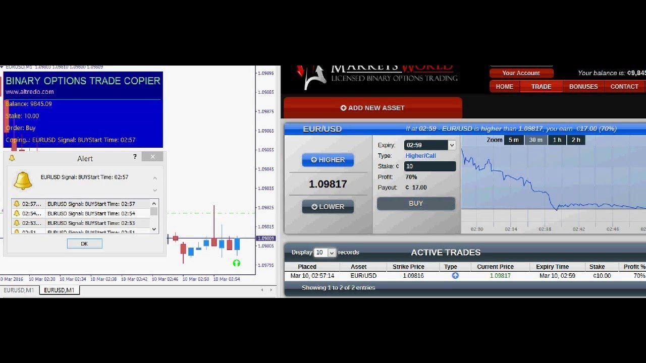 Binary Options Trade Copier Mt4 To Marketsworld