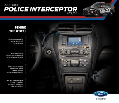 2016 Ford Police Interceptor Utility Behind The Wheel With