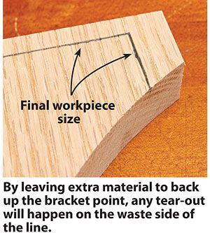 Tear-out prone edges