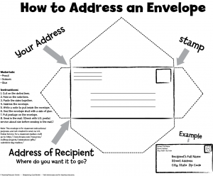 Teaching Students How To Address An Envelope  Pinned By