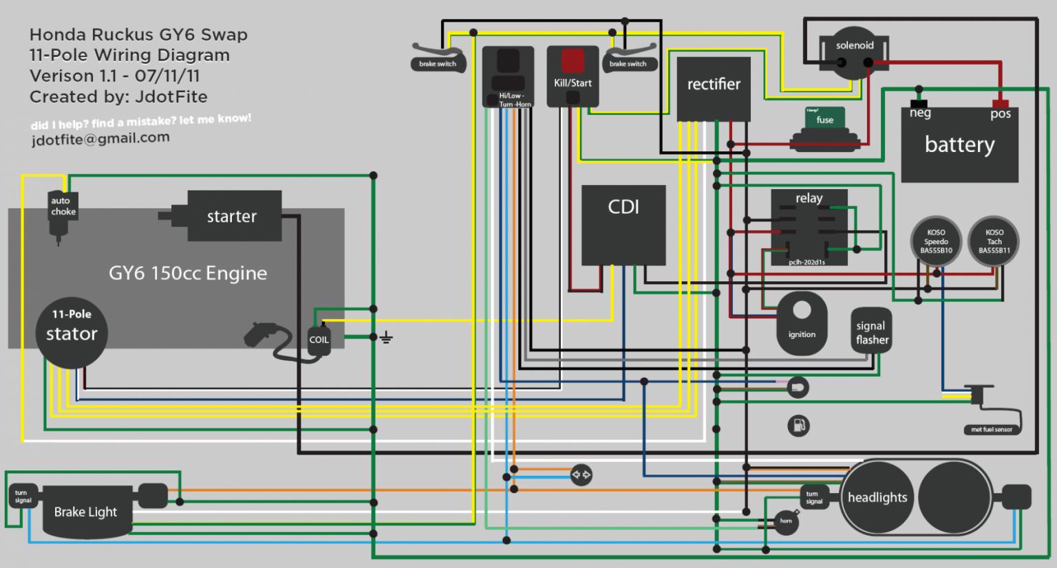 Gy6 Engine Diagram Xl in 2020 Electrical diagram, Go