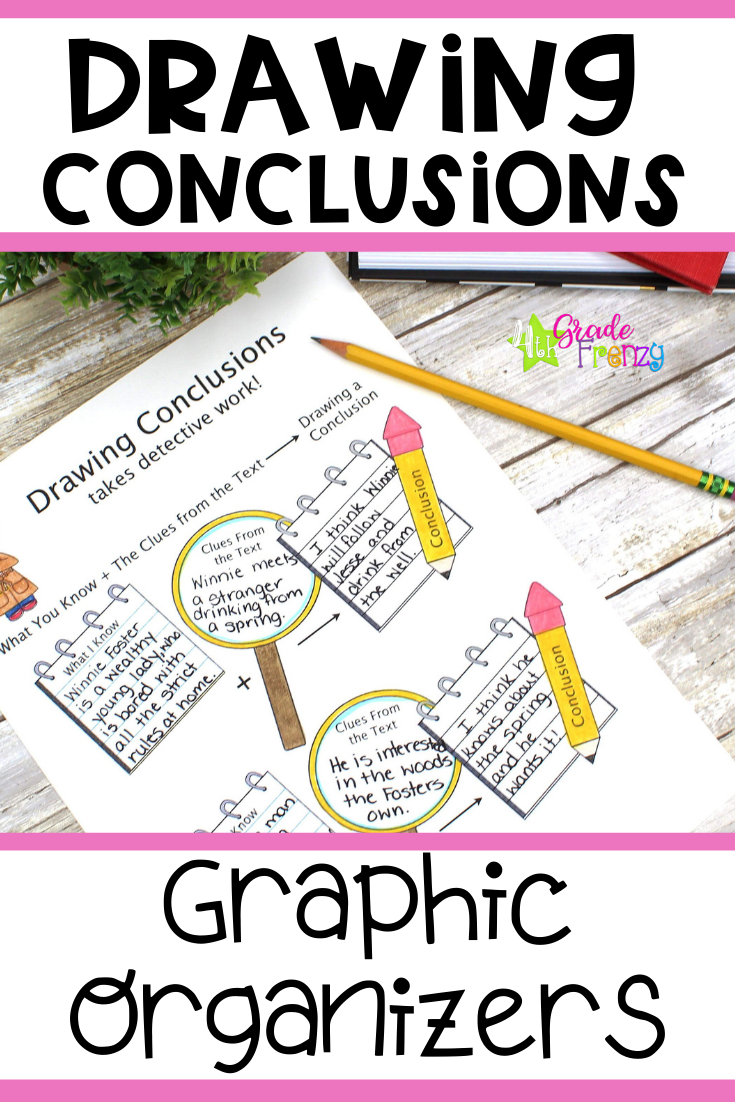Drawing Conclusions Elementary Reading Fourth Grade Writing Guided Reading Groups [ 1102 x 735 Pixel ]