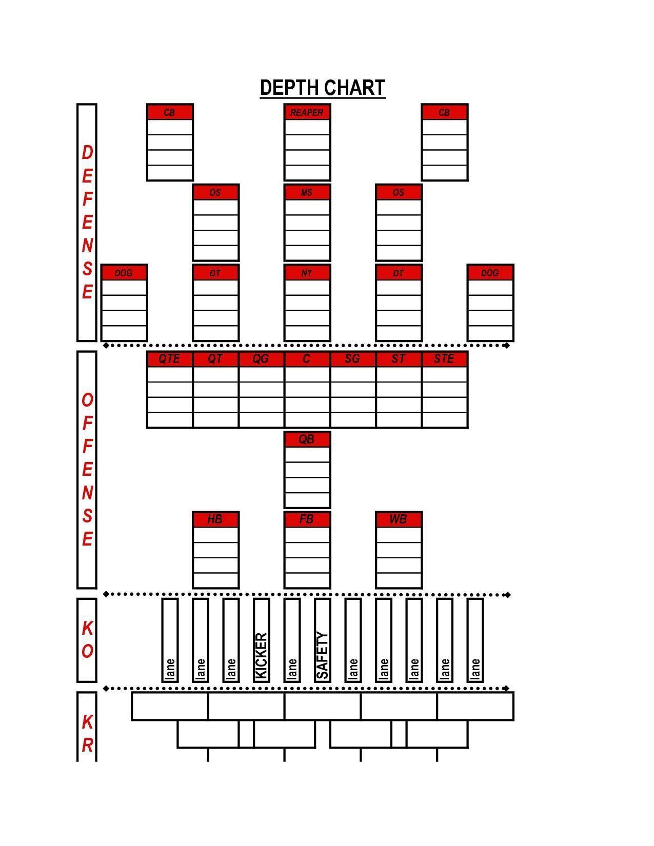 18 Printable Football Depth Chart Template Depth Chart Radar Chart Printable Chart