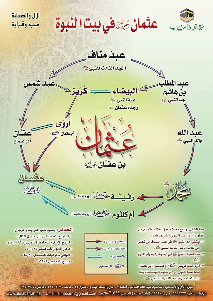 Bagan Hubungan Kekerabatan Ahlu Bait Dan Sahabat Kutipan Quran Islamic Quotes Kepemimpinan