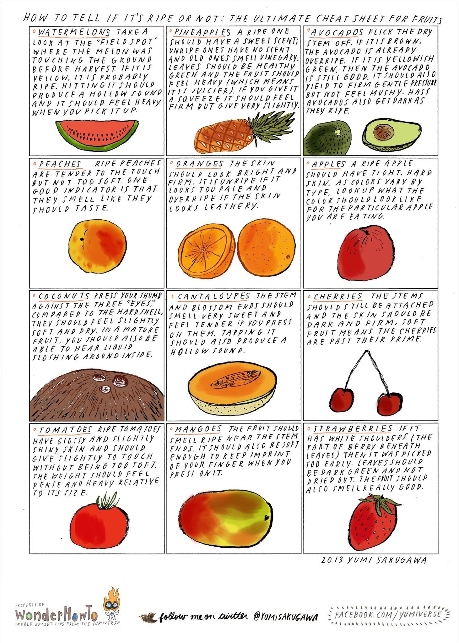 How To Tell If It S Ripe Or Not The Ultimate Cheat Sheet For Tricky Fruits Ripe Fruit Food Hacks Cooking Photos