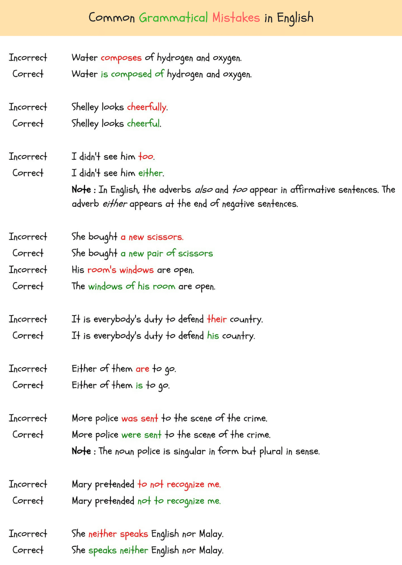 Grammatical Errors 150 Common Grammatical Errors In English