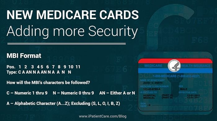 New Medicare Cards May Affect Your Billing Process With Images