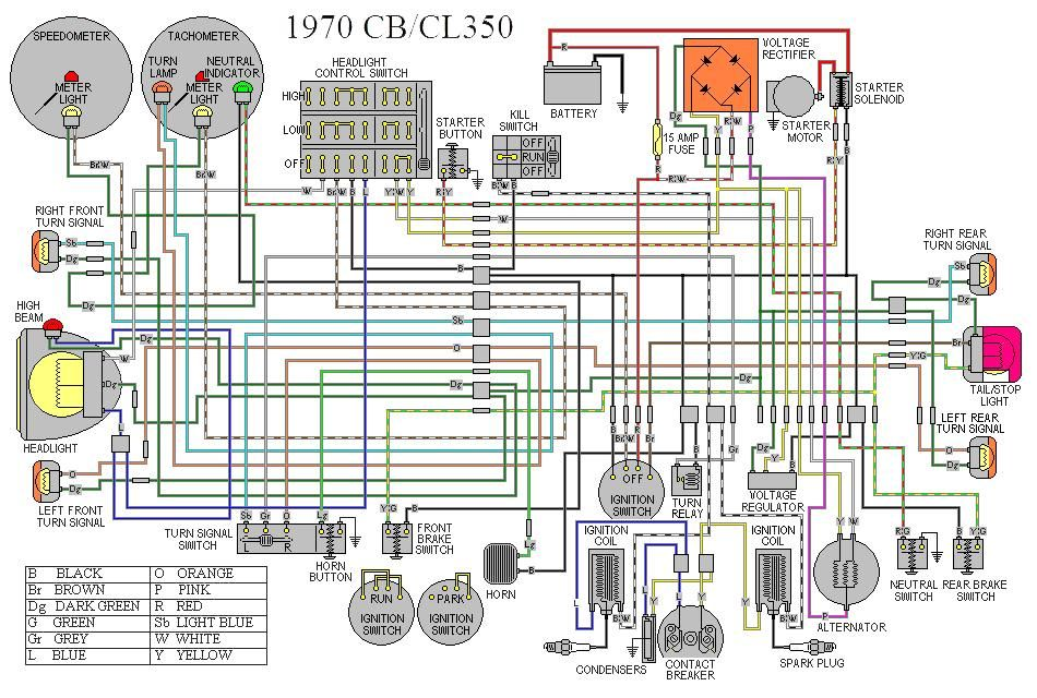 Easy Wiring Diagram With Images Cb350 Diagram Cl350