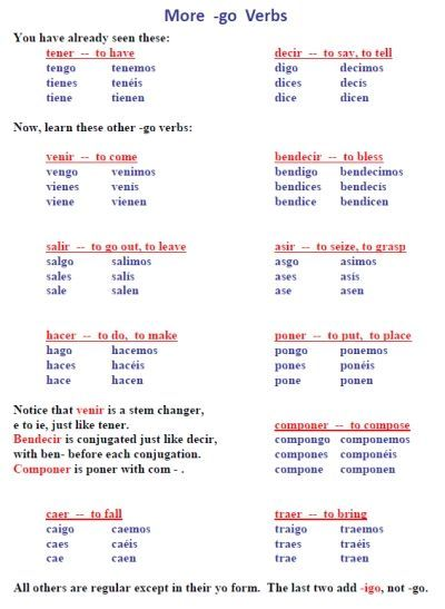 FREE 19 Page Worksheet Packet On Spanish Go Verbs Venir