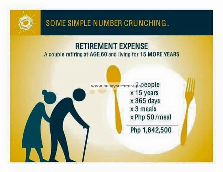 Retirement Is Expensive Now Is The Time To Start Building Your Retirement Fund Learn About Sunlife Contact 0915 868 7576 Or 0922 978 566 Sun Life Financial