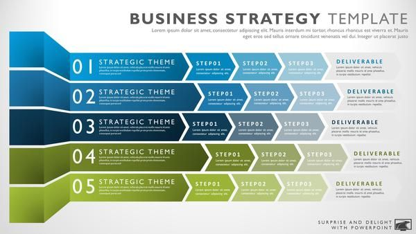 Business Strategy Template Timeline Template And Unique - Strategy template