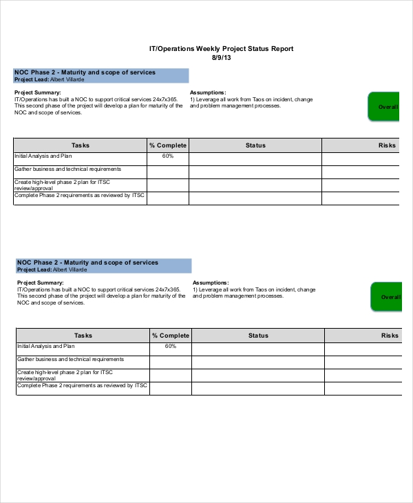 Project Management Status Report Template 1 Professional Templates