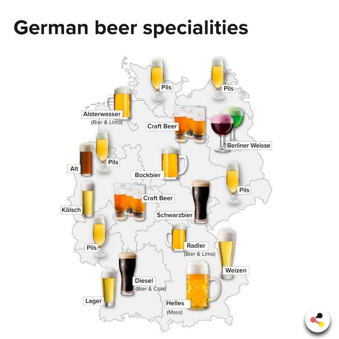 German Beer Specialties