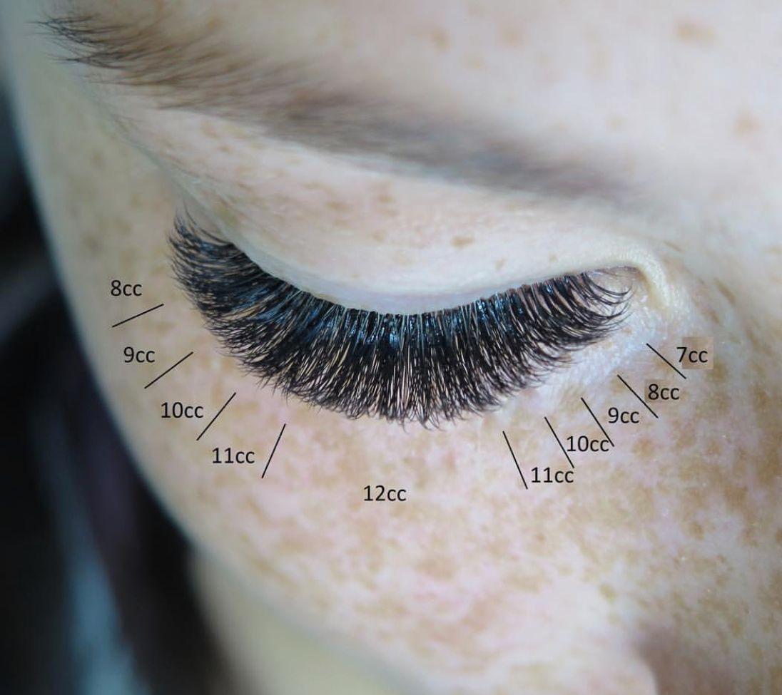 Skin Care Tips For Beautiful Skin Szempilla, Szemöldök