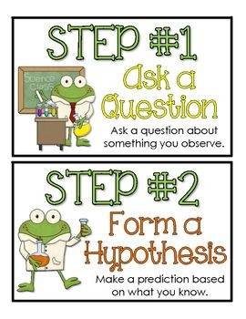 Scientific Method Anchor Chart Cards Scientific Method Anchor Chart Scientific Method Science Lessons