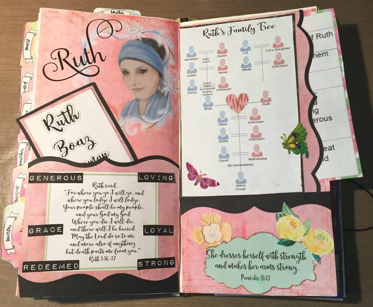 Created From The Printables From The Ruth Lesson From The
