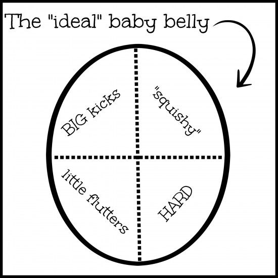 Baby Prep Belly Mapping