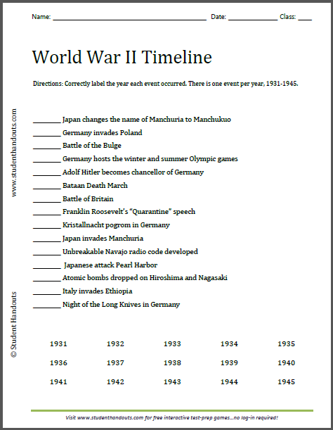 World War Ii Timeline Worksheet  Free To Print Pdf File