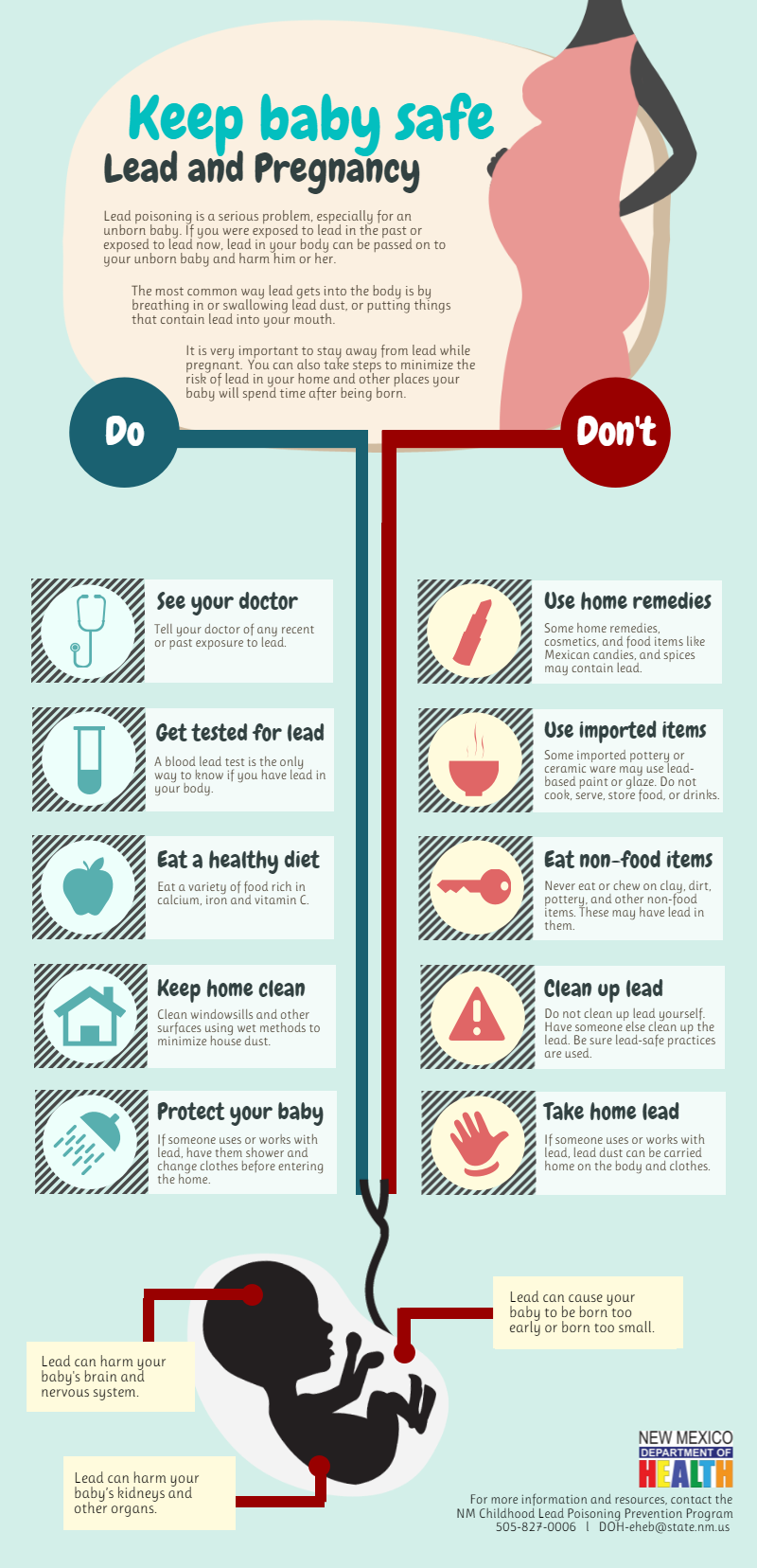 Pin on Lead Poisoning Prevention
