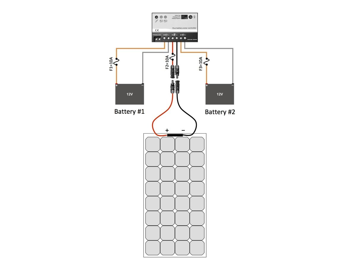 Solar Installation Diagram Power Supply In 2018 Pinterest Of Phone Charger Energy