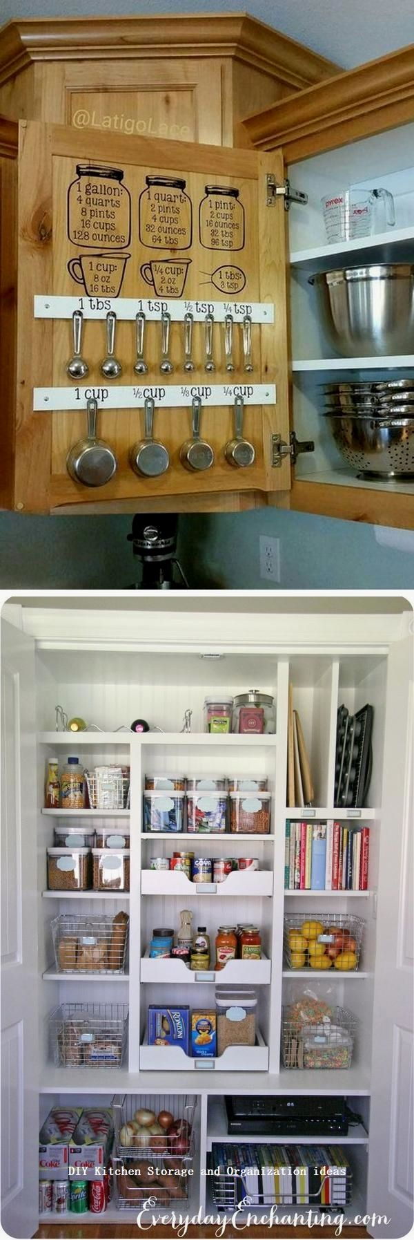 12 Diy Kitchen Storage Ideas For More Space In The Kitchen 1 Sewing Room Organization Diy Sewing Room Storage Room Organization Diy