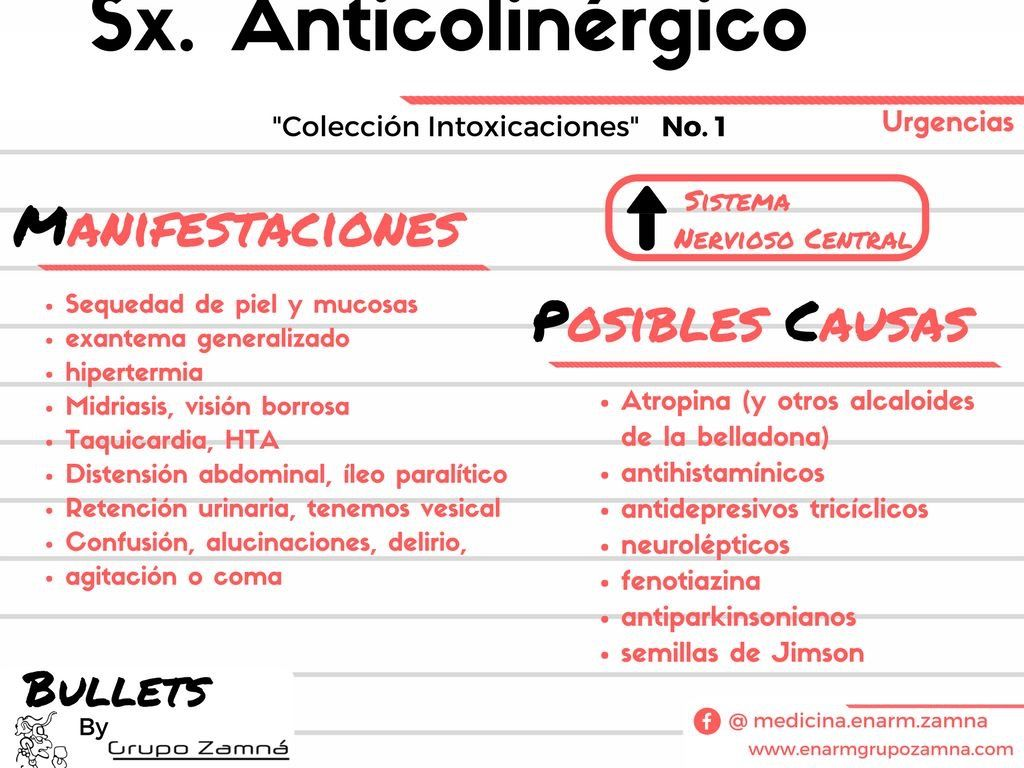 anticolinérgico para la próstata