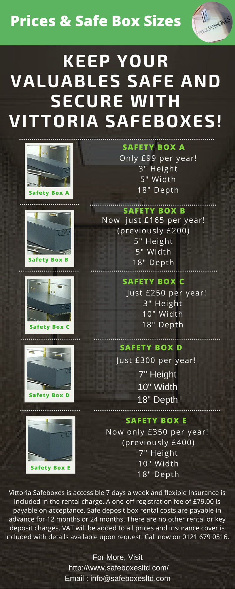 Pin by Vittoria Safeboxes on Safety Deposit Box Options