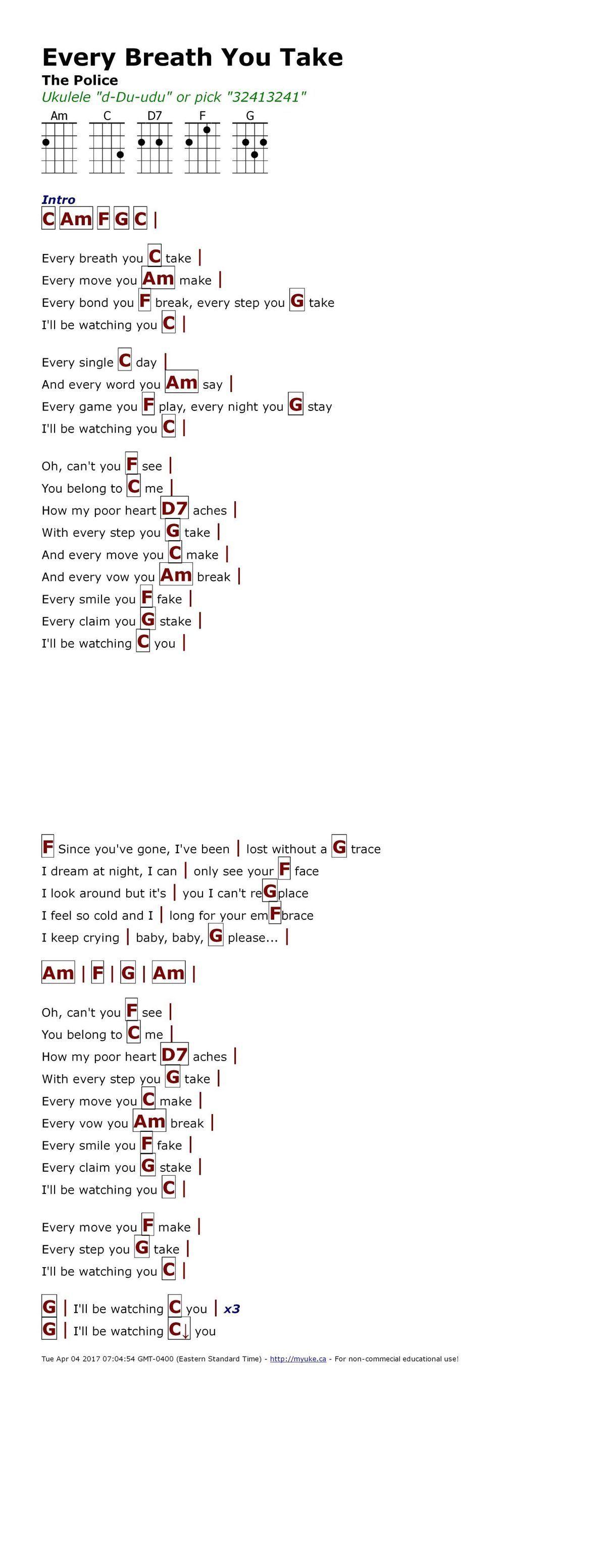 Pin By Lori Smith On Ukelele Ukulele Chords Songs Ukulele Songs Ukelele Chords Ukulele Songs