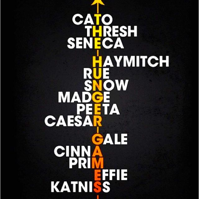 The Hunger Games Names Hunger Games Quotes Hunger Games Hunger