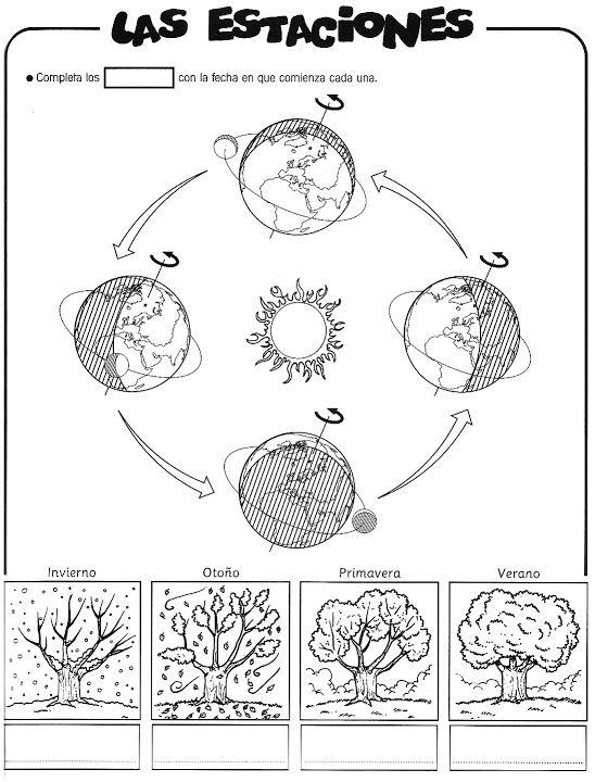 Ciencias Naturales Imprime Las Fichas Y Colorea Sistema Solar Para Colorear Ciencias Naturales Actividades De Geografia