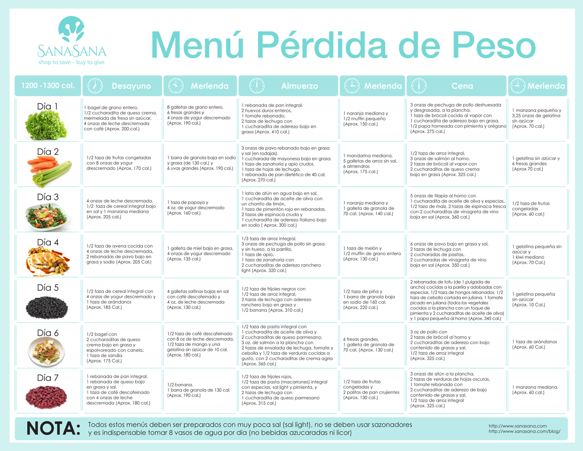 menu de dieta saludable