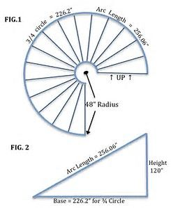 Merveilleux Indoor Spiral Stair Dimensions Standard에 대한 이미지 결과