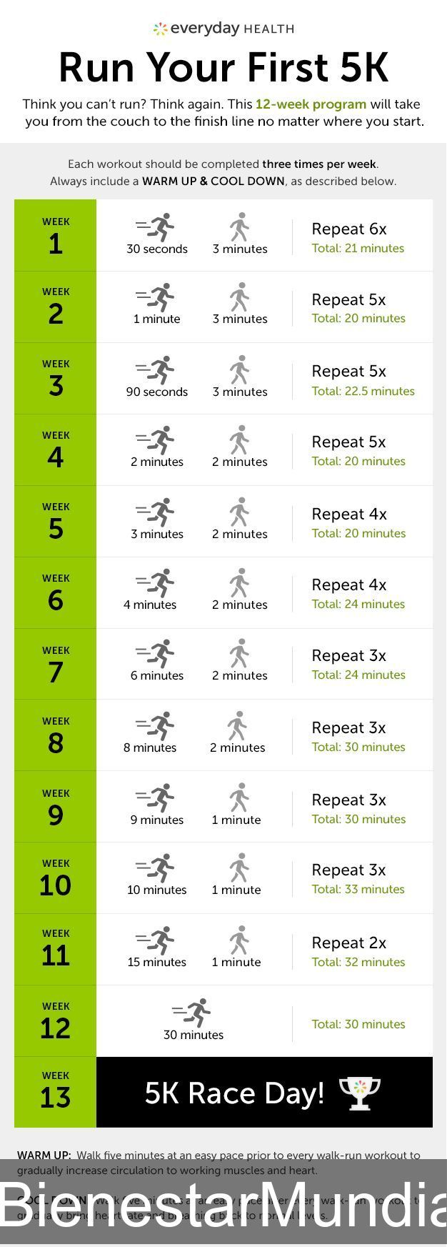 Training for beginner with a 5K race! #weightlossplan  #running #herbalifenutrition   #fitness