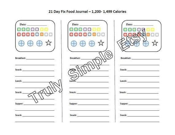 21 Day Fix Tally Sheet in each calorie range to use with the - workout program sheet