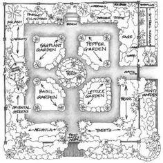 Formal English Garden Design   Formal Garden Design (photo Credit: Jodie  Delohery   VegetableGardener