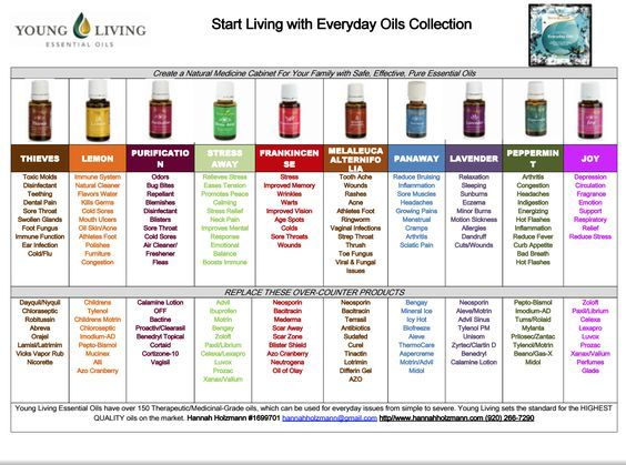 Essential Oils Starter Kit Oil Uses The