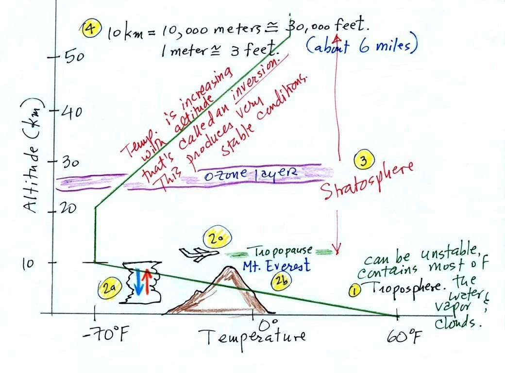 Lecture 5 Mass Weight Density And Pressure Pt 2 Lecture Weight Pressure [ 768 x 1040 Pixel ]
