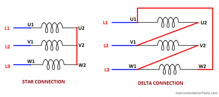 Motor Winding Star And Delta Connections Ladder Logic Delta Connection Electrical Engineering Books