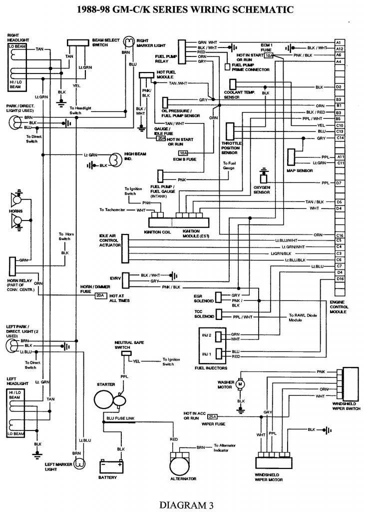 Amazing Free Vehicle Wiring Diagrams