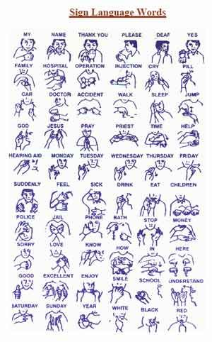 asl books for beginners Learning Modern American Sign Language - baby sign language chart template