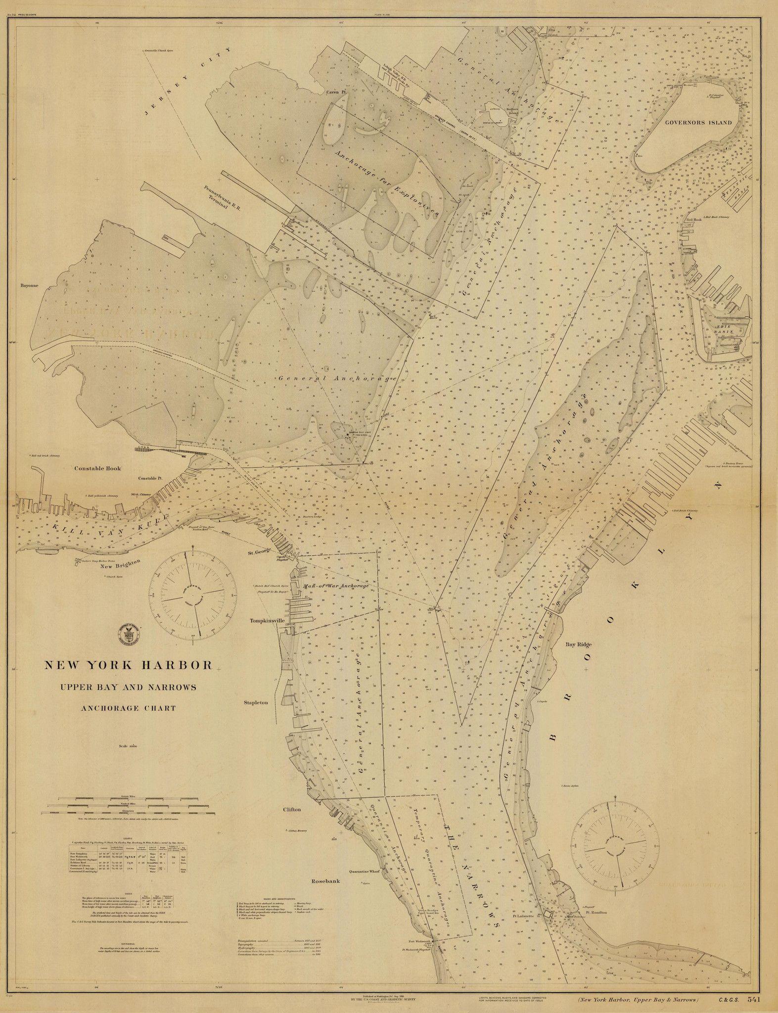 Map Of New York Harbour.New York Harbor Historical Map 1916 Maps Historical Maps New