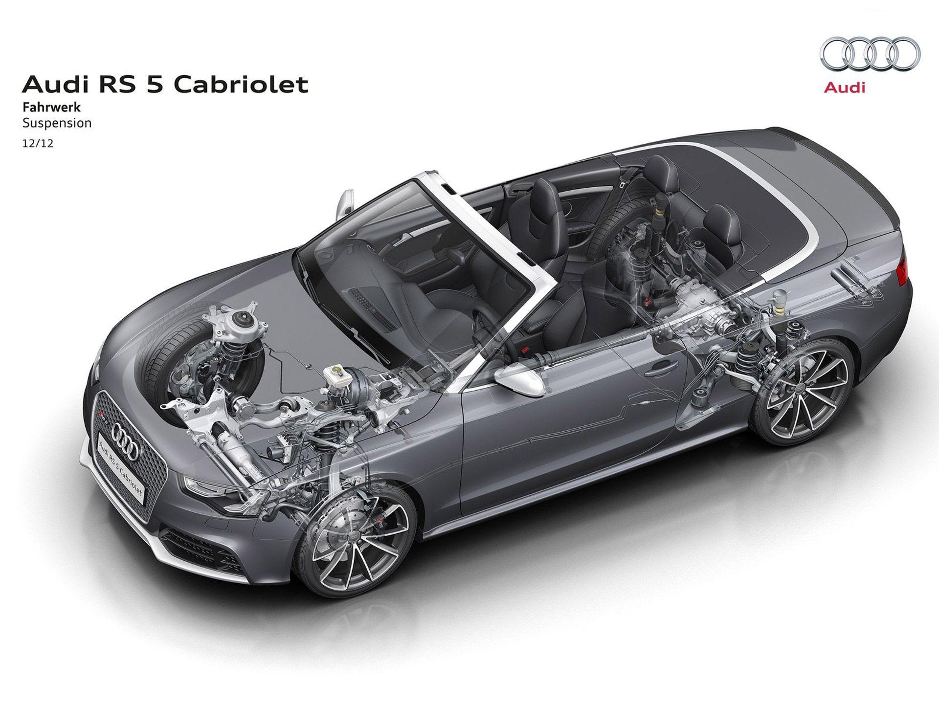 2014 Audi RS5 Cabriolet Suspension 2014 Audi RS5 Cabriolet Specs and ...