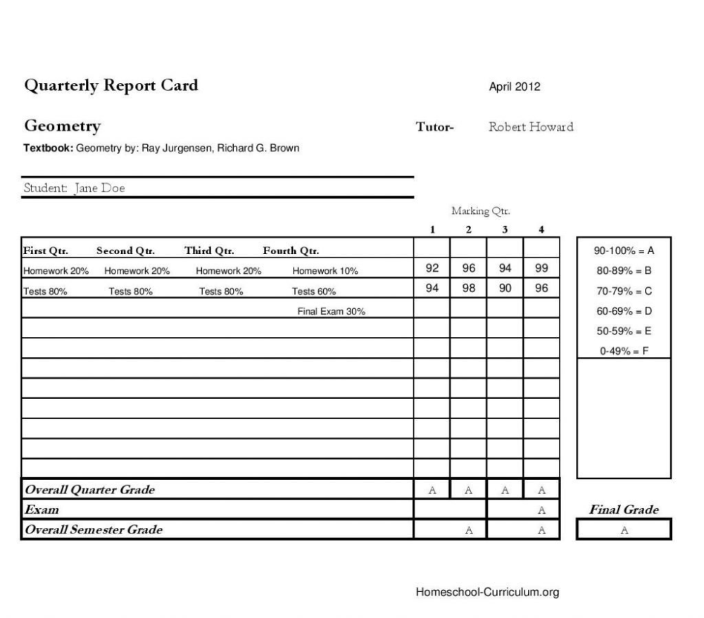 Free Report Card Mplate Word Excel Documents Download