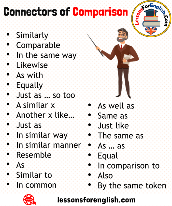 Connectors Of Comparison List In English Similarly Comparable In The Same Way Likewise As With Equ Learn English Vocabulary Learn English Words English Phrases